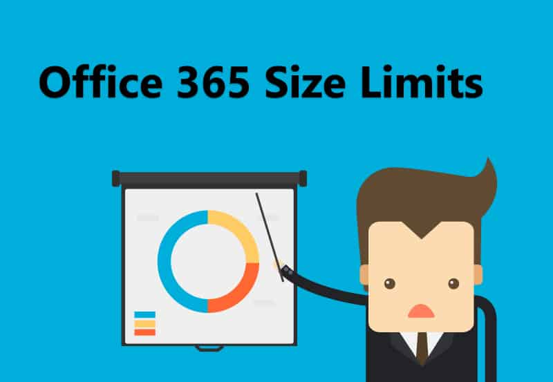 Office 365 Public Folder mailbox limits and what they mean